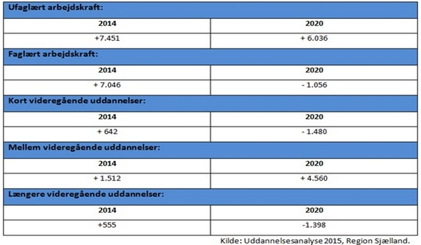 AKA 2016 Næstved Erhverv_Virksomheder i Næstved mangler tid til at finde nye medarbejdere_600 x 350 pxl