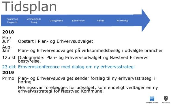 Tidsplan erhvervsstrategi 2019_2022